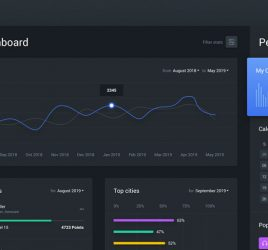 Free Dashboard Web App Template