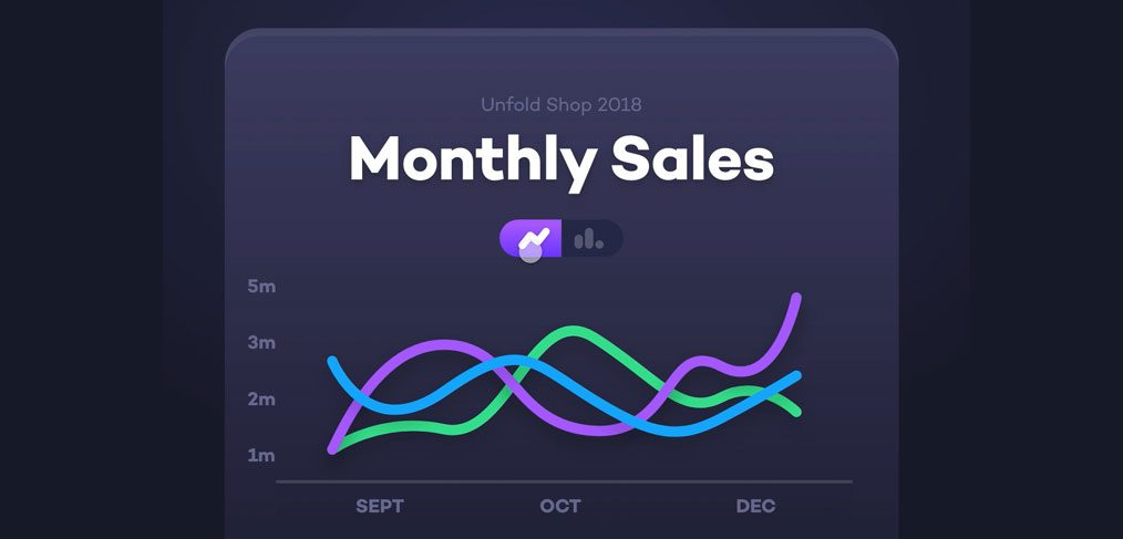 Animated Graphs in Adobe XD