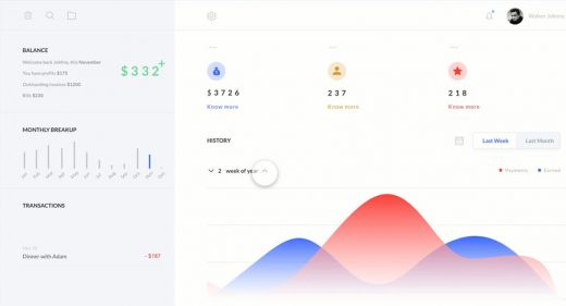 XD animated dashboard template
