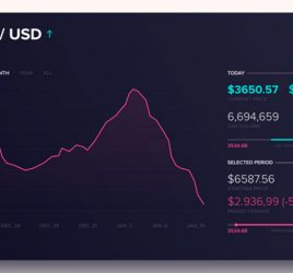 Stocks Dashboard XD template