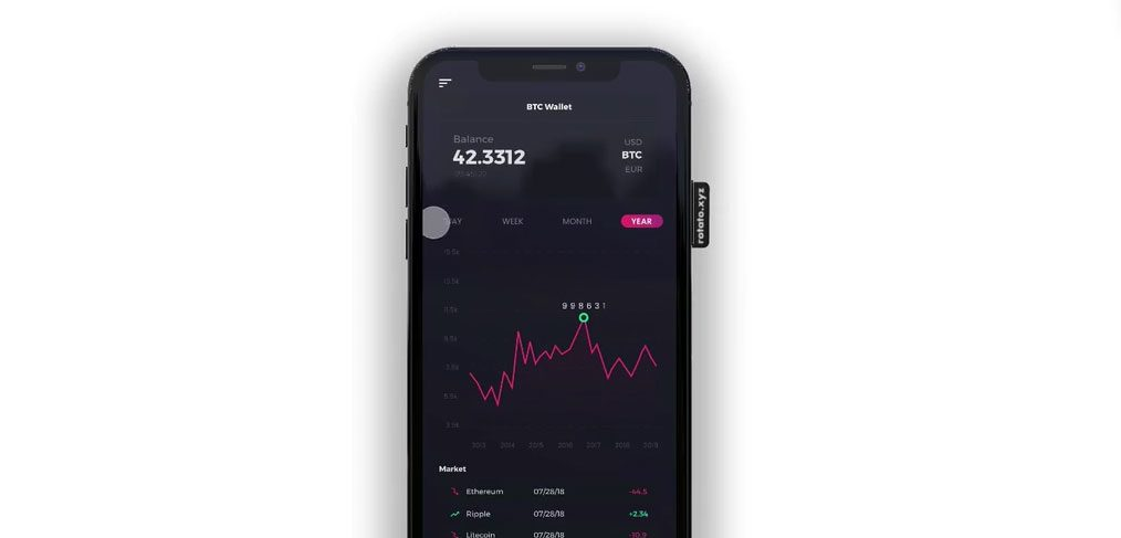 Crypto wallet chart animation
