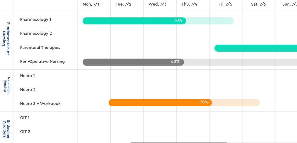 Gnatt Chart Template from www.xdguru.com