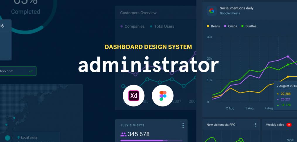 Administrator Premium Xd Dashboard Ui Kit Xdgurucom