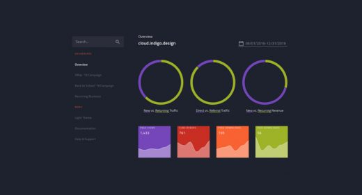 Dark marketing dashboard template