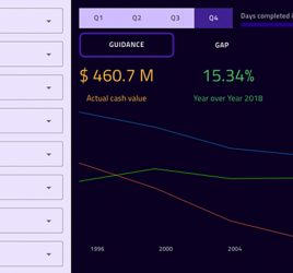 Free sales dashboard for XD