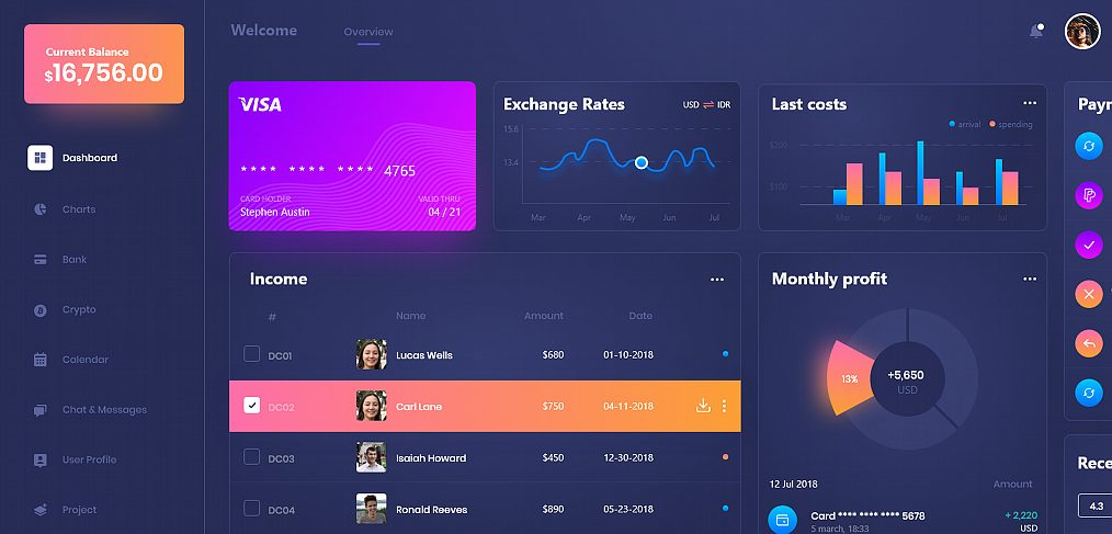 Wallet dashboard free XD template