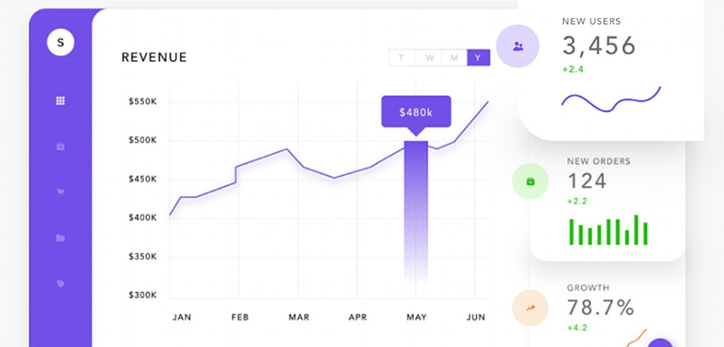 XD Ecommerce dashboard template