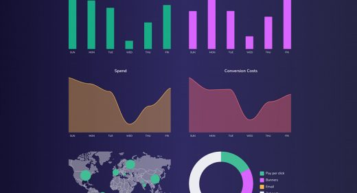 Marketing dashboard XD template